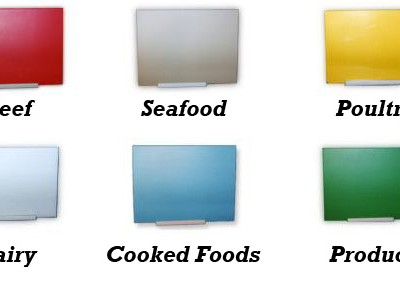 Plastic Cutting Board Review